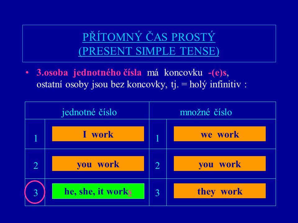 PŘÍTOMNÝ ČAS PROSTÝ (PRESENT SIMPLE TENSE) 3.osoba jednotného čísla má koncovku -(e)s, ostatní osoby jsou bez koncovky, tj. = holý infinitiv : jednotn