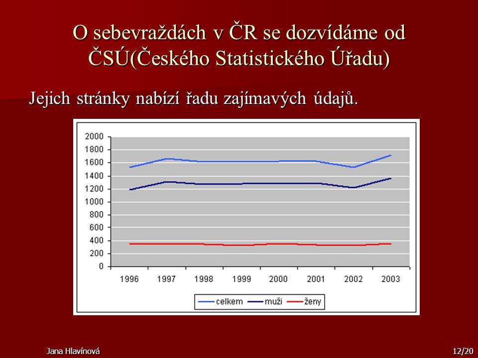Jana Hlavínová12/20 O sebevraždách v ČR se dozvídáme od ČSÚ(Českého Statistického Úřadu) Jejich stránky nabízí řadu zajímavých údajů.