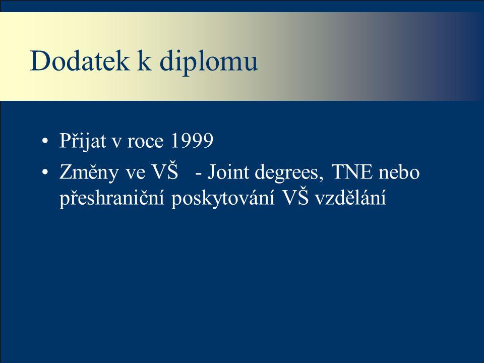 Dodatek k diplomu Přijat v roce 1999 Změny ve VŠ - Joint degrees, TNE nebo přeshraniční poskytování VŠ vzdělání