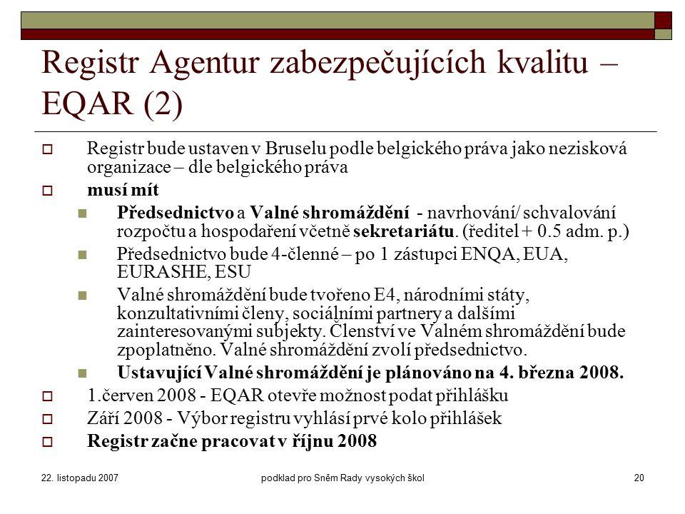 22. listopadu 2007podklad pro Sněm Rady vysokých škol20 Registr Agentur zabezpečujících kvalitu – EQAR (2)  Registr bude ustaven v Bruselu podle belg