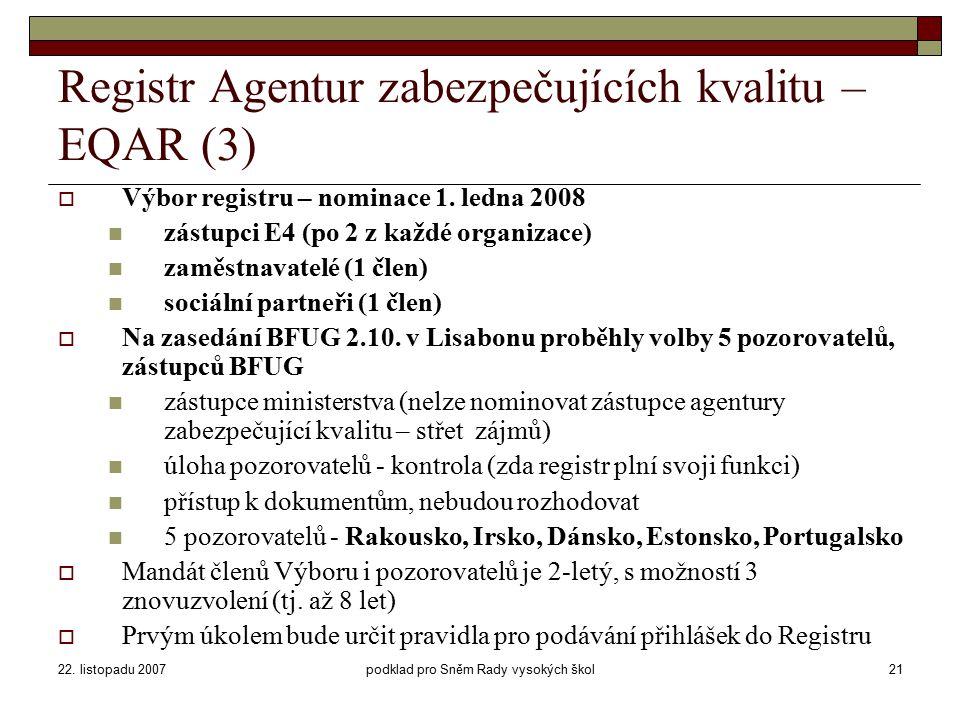 22. listopadu 2007podklad pro Sněm Rady vysokých škol21 Registr Agentur zabezpečujících kvalitu – EQAR (3)  Výbor registru – nominace 1. ledna 2008 z