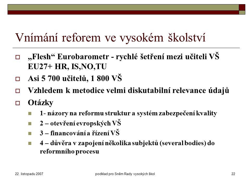 """22. listopadu 2007podklad pro Sněm Rady vysokých škol22 Vnímání reforem ve vysokém školství  """"Flesh"""" Eurobarometr - rychlé šetření mezi učiteli VŠ EU"""