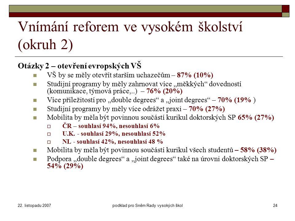 22. listopadu 2007podklad pro Sněm Rady vysokých škol24 Vnímání reforem ve vysokém školství (okruh 2) Otázky 2 – otevření evropských VŠ VŠ by se měly