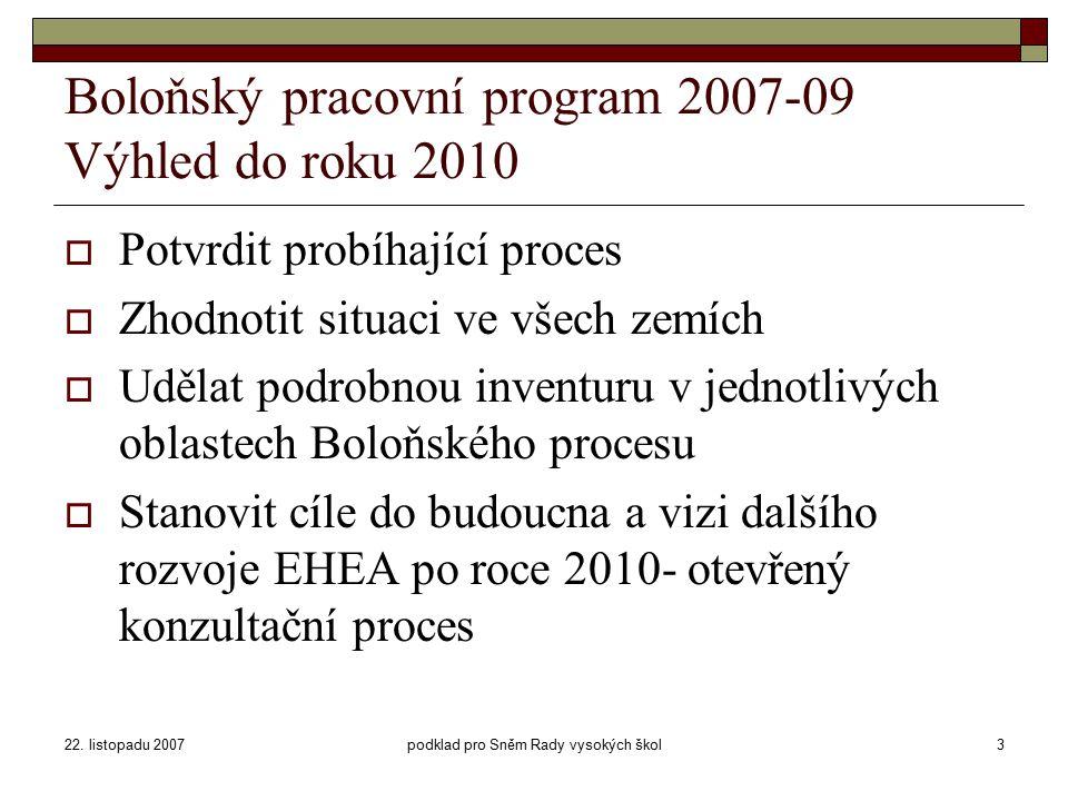 22. listopadu 2007podklad pro Sněm Rady vysokých škol3 Boloňský pracovní program 2007-09 Výhled do roku 2010  Potvrdit probíhající proces  Zhodnotit