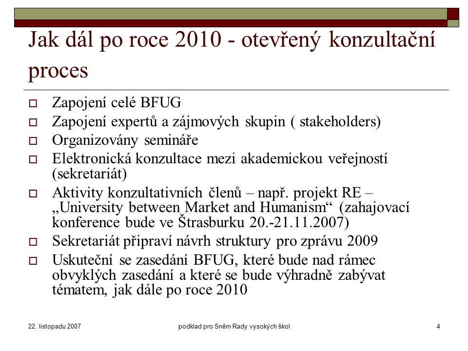 22. listopadu 2007podklad pro Sněm Rady vysokých škol4 Jak dál po roce 2010 - otevřený konzultační proces  Zapojení celé BFUG  Zapojení expertů a zá