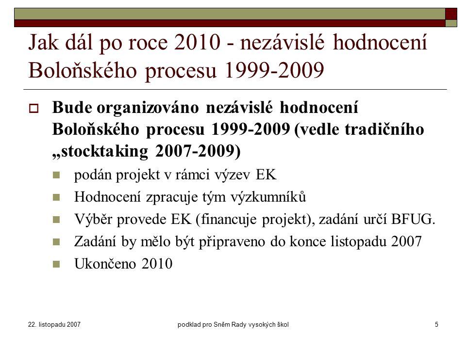 22. listopadu 2007podklad pro Sněm Rady vysokých škol5 Jak dál po roce 2010 - nezávislé hodnocení Boloňského procesu 1999-2009  Bude organizováno nez