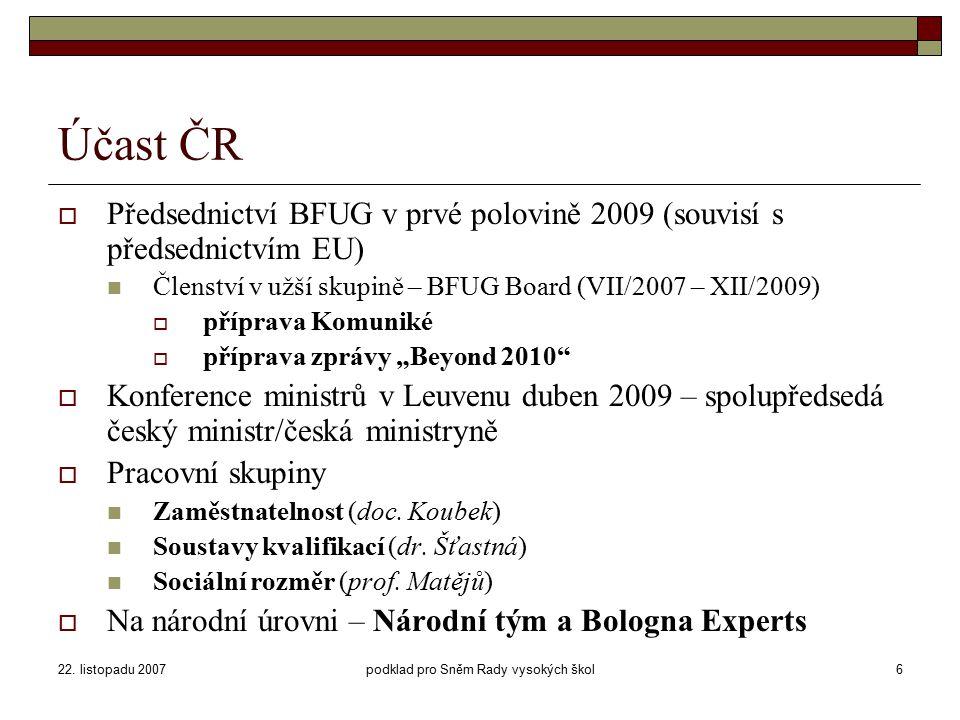 22. listopadu 2007podklad pro Sněm Rady vysokých škol6 Účast ČR  Předsednictví BFUG v prvé polovině 2009 (souvisí s předsednictvím EU) Členství v užš