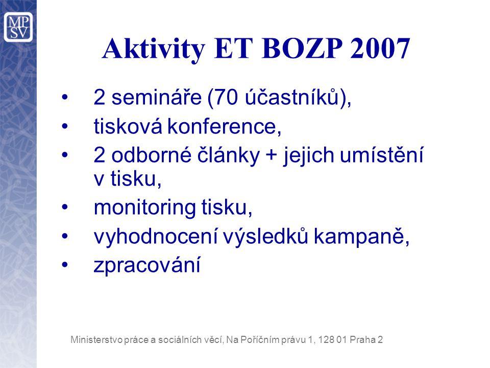 Ministerstvo práce a sociálních věcí, Na Poříčním právu 1, 128 01 Praha 2 Aktivity ET BOZP 2007 2 semináře (70 účastníků), tisková konference, 2 odborné články + jejich umístění v tisku, monitoring tisku, vyhodnocení výsledků kampaně, zpracování