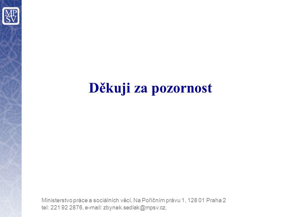 tel: 221 92 2876, e-mail: zbynek.sedlak@mpsv.cz, Ministerstvo práce a sociálních věcí, Na Poříčním právu 1, 128 01 Praha 2 Děkuji za pozornost