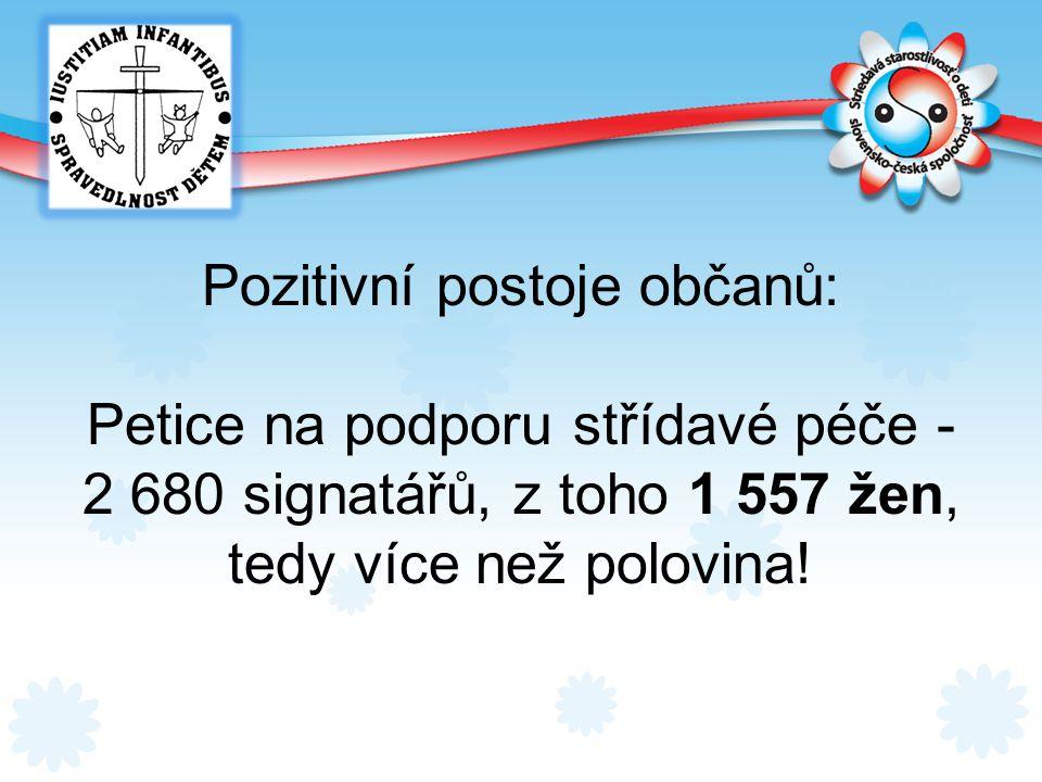 Pozitivní postoje občanů: Petice na podporu střídavé péče - 2 680 signatářů, z toho 1 557 žen, tedy více než polovina!