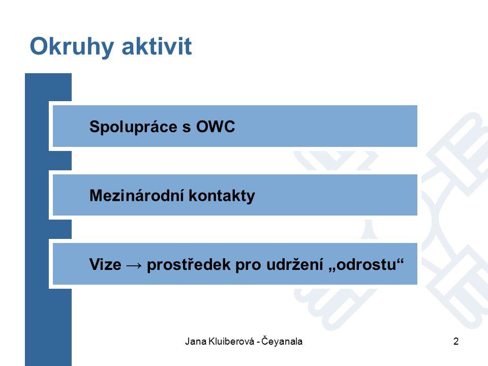 """Okruhy aktivit Spolupráce s OWC Mezinárodní kontakty Vize → prostředek pro udržení """"odrostu 2Jana Kluiberová - Čeyanala"""