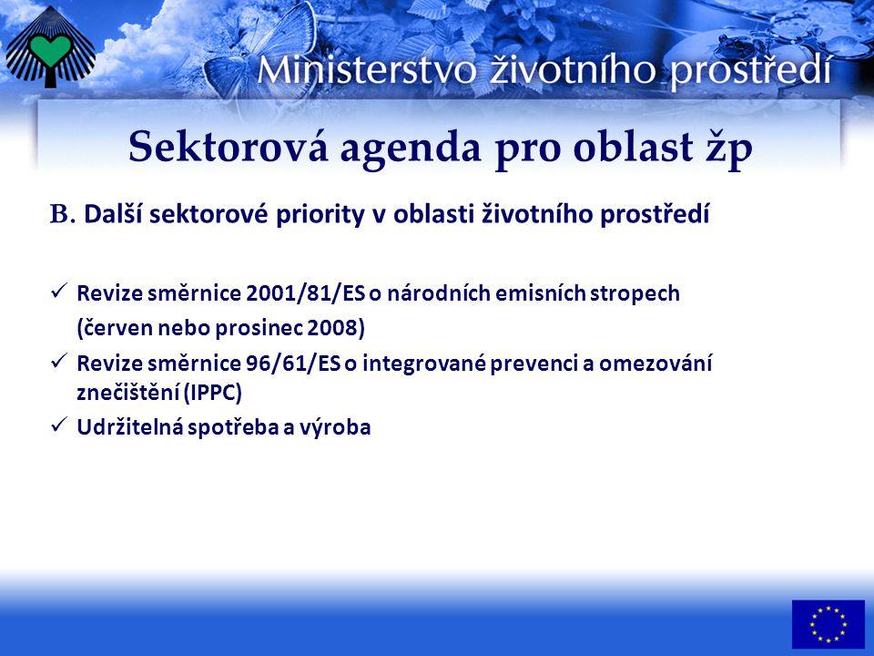 B. Další sektorové priority v oblasti životního prostředí Revize směrnice 2001/81/ES o národních emisních stropech (červen nebo prosinec 2008) Revize