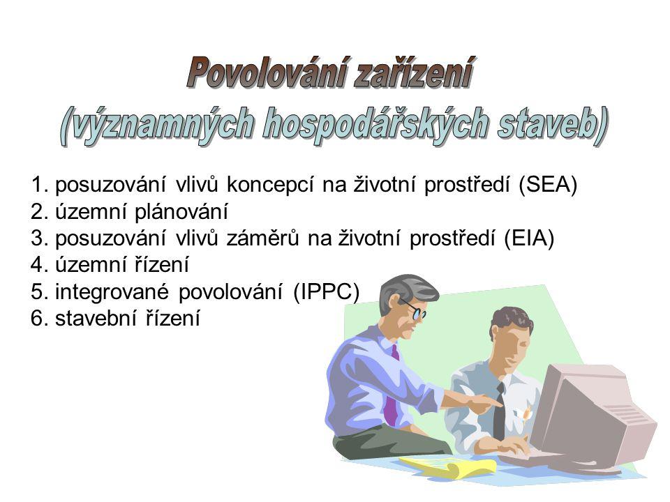 1. posuzování vlivů koncepcí na životní prostředí (SEA) 2.