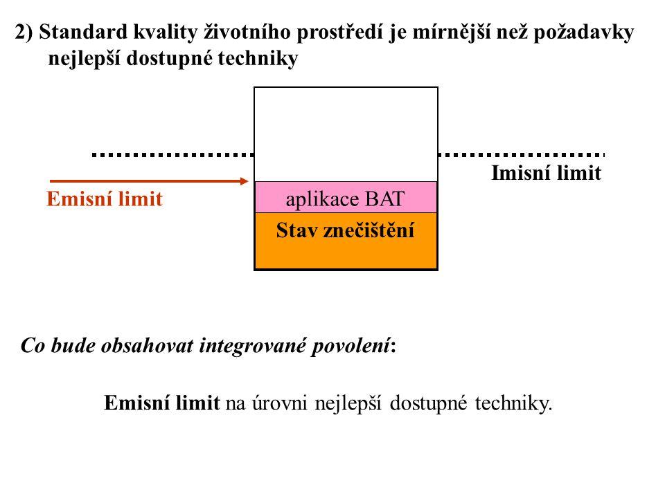 aplikace BAT Stav znečištění Emisní limit Imisní limit Co bude obsahovat integrované povolení: 2) Standard kvality životního prostředí je mírnější než požadavky nejlepší dostupné techniky Emisní limit na úrovni nejlepší dostupné techniky.