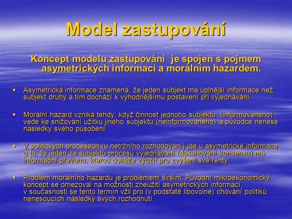 Model zastupování Koncept modelu zastupování je spojen s pojmem asymetrických informací a morálním hazardem.