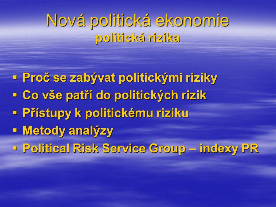 Nová politická ekonomie politická rizika  Proč se zabývat politickými riziky  Co vše patří do politických rizik  Přístupy k politickému riziku  Metody analýzy  Political Risk Service Group – indexy PR