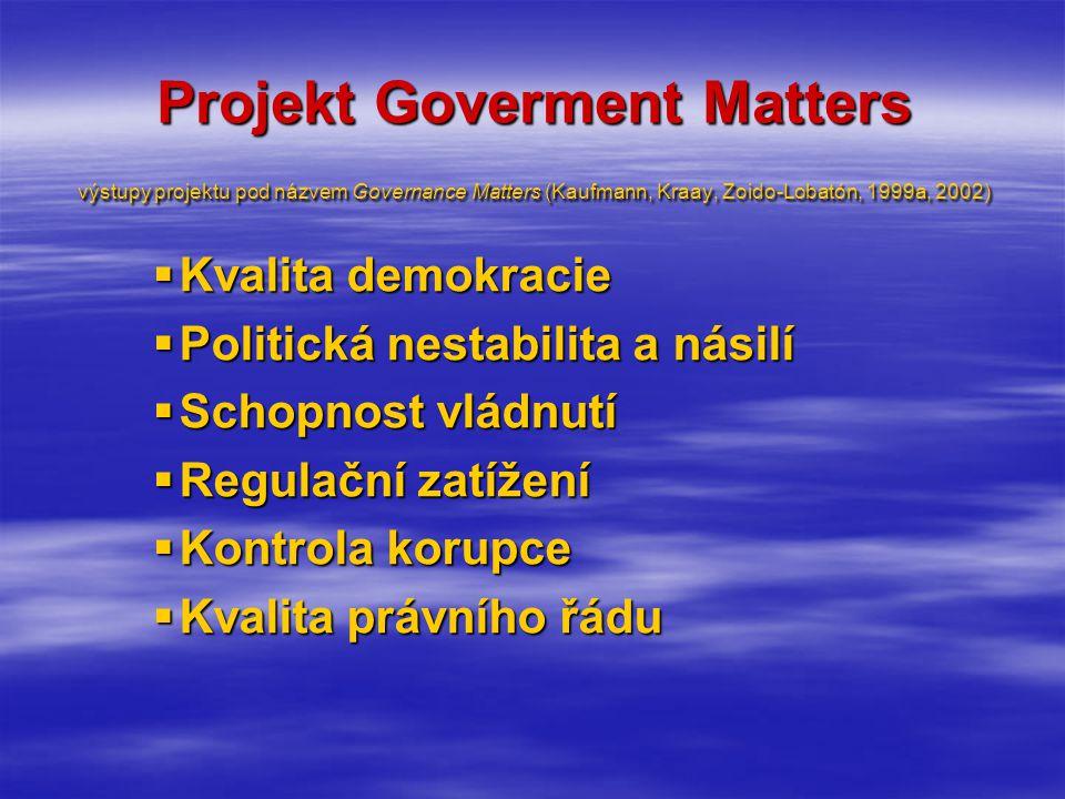 Projekt Goverment Matters výstupy projektu pod názvem Governance Matters (Kaufmann, Kraay, Zoido-Lobatón, 1999a, 2002)  Kvalita demokracie  Politická nestabilita a násilí  Schopnost vládnutí  Regulační zatížení  Kontrola korupce  Kvalita právního řádu