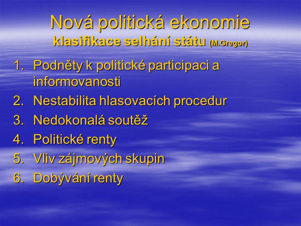 Nová politická ekonomie klasifikace selhání státu (M.Gregor) 1.Podněty k politické participaci a informovanosti 2.Nestabilita hlasovacích procedur 3.Nedokonalá soutěž 4.Politické renty 5.Vliv zájmových skupin 6.Dobývání renty