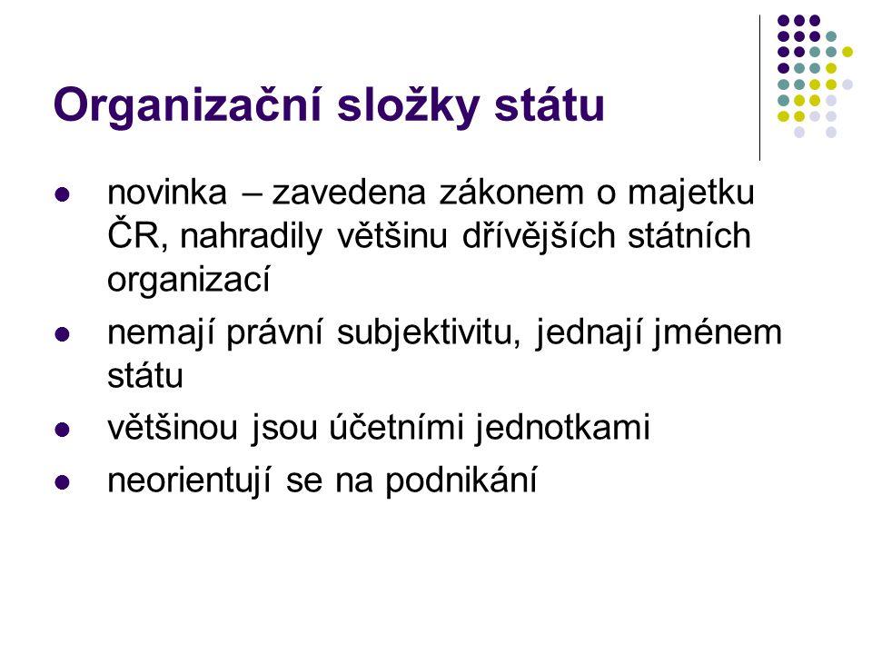Organizační složky státu novinka – zavedena zákonem o majetku ČR, nahradily většinu dřívějších státních organizací nemají právní subjektivitu, jednají