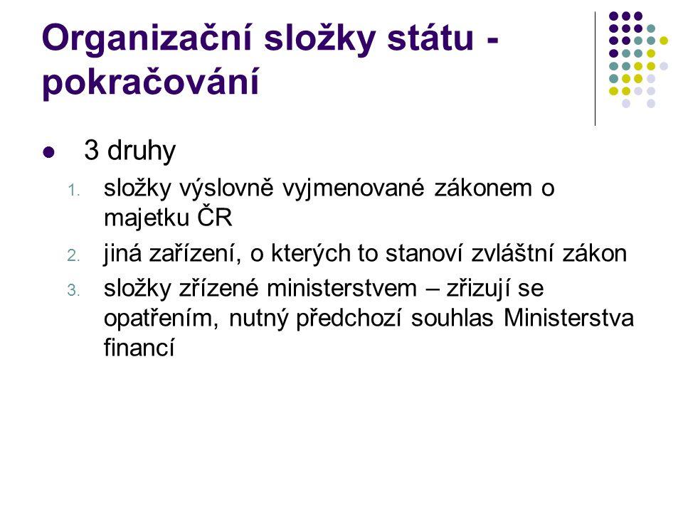Organizační složky státu - pokračování 3 druhy 1. složky výslovně vyjmenované zákonem o majetku ČR 2. jiná zařízení, o kterých to stanoví zvláštní zák
