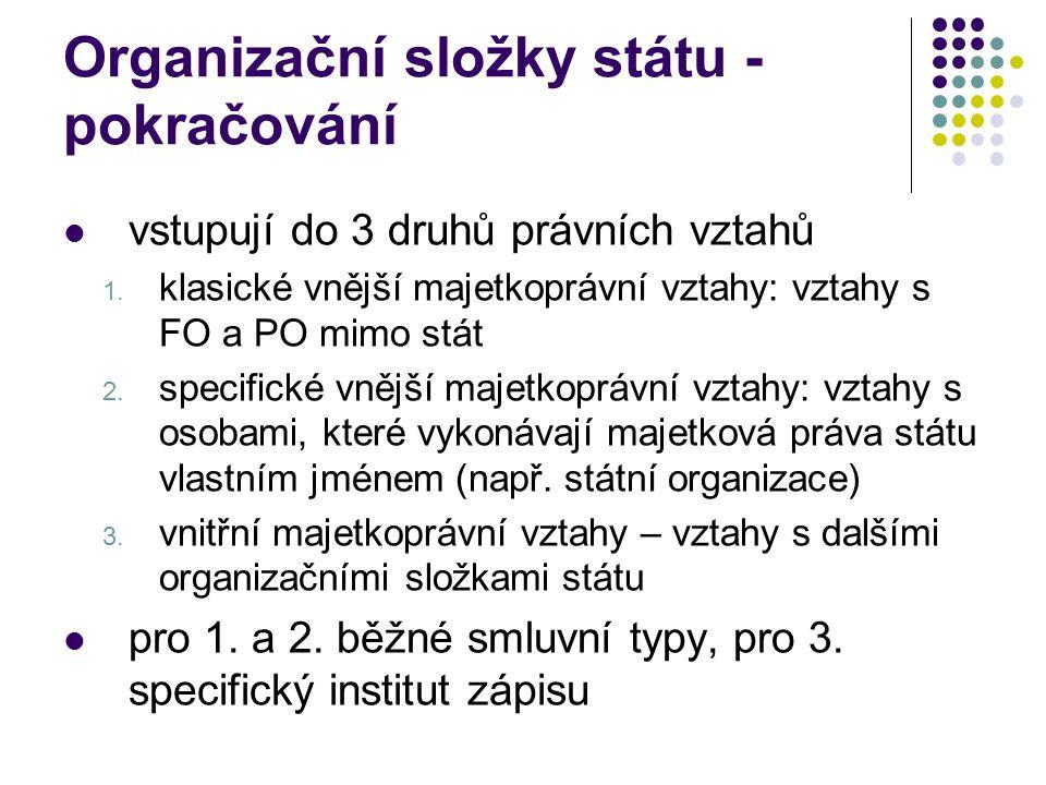Organizační složky státu - pokračování vstupují do 3 druhů právních vztahů 1. klasické vnější majetkoprávní vztahy: vztahy s FO a PO mimo stát 2. spec