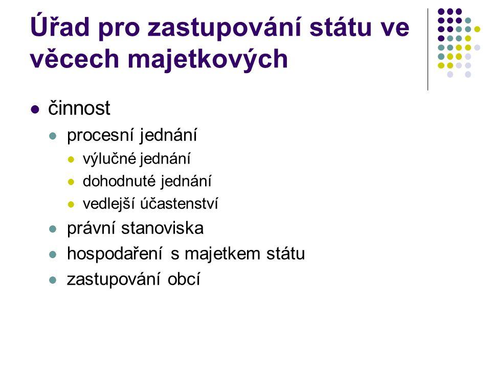 Úřad pro zastupování státu ve věcech majetkových činnost procesní jednání výlučné jednání dohodnuté jednání vedlejší účastenství právní stanoviska hos