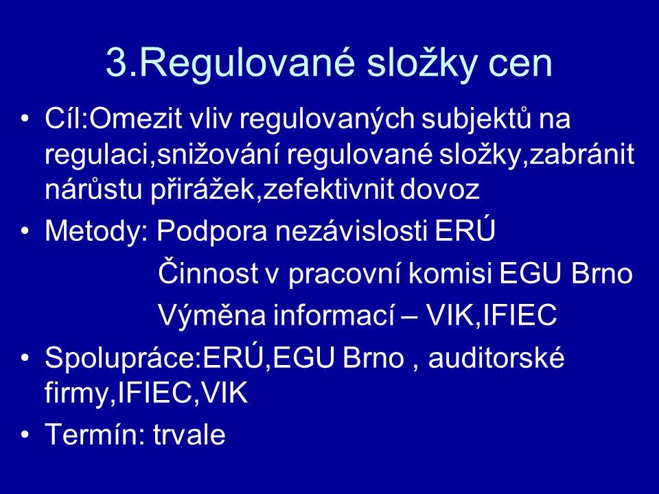 3.Regulované složky cen Cíl:Omezit vliv regulovaných subjektů na regulaci,snižování regulované složky,zabránit nárůstu přirážek,zefektivnit dovoz Metody: Podpora nezávislosti ERÚ Činnost v pracovní komisi EGU Brno Výměna informací – VIK,IFIEC Spolupráce:ERÚ,EGU Brno, auditorské firmy,IFIEC,VIK Termín: trvale
