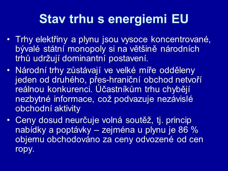České prostředí Způsob privatizace energetiky a tvorby legislativy působí v mnoha ohledech proti záměru liberalizace trhu s energiemi – s cílem vytvořit výhodu pro dominantní energetické subjekty Řízení státních podílů v energetikách je sebestředné, s nízkým ohledem na konkurenceschopnost českých spotřebitelů Postavení dohlížecích a regulačních orgánů není dostatečně nezávislé