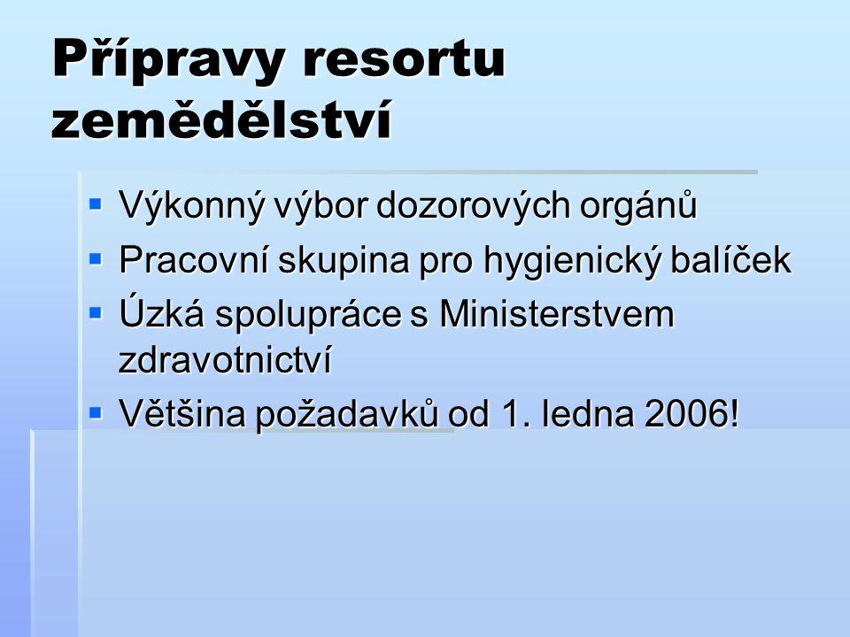 Přípravy resortu zemědělství  Výkonný výbor dozorových orgánů  Pracovní skupina pro hygienický balíček  Úzká spolupráce s Ministerstvem zdravotnict