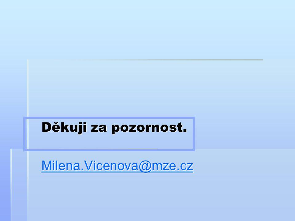 Děkuji za pozornost. Milena.Vicenova@mze.cz