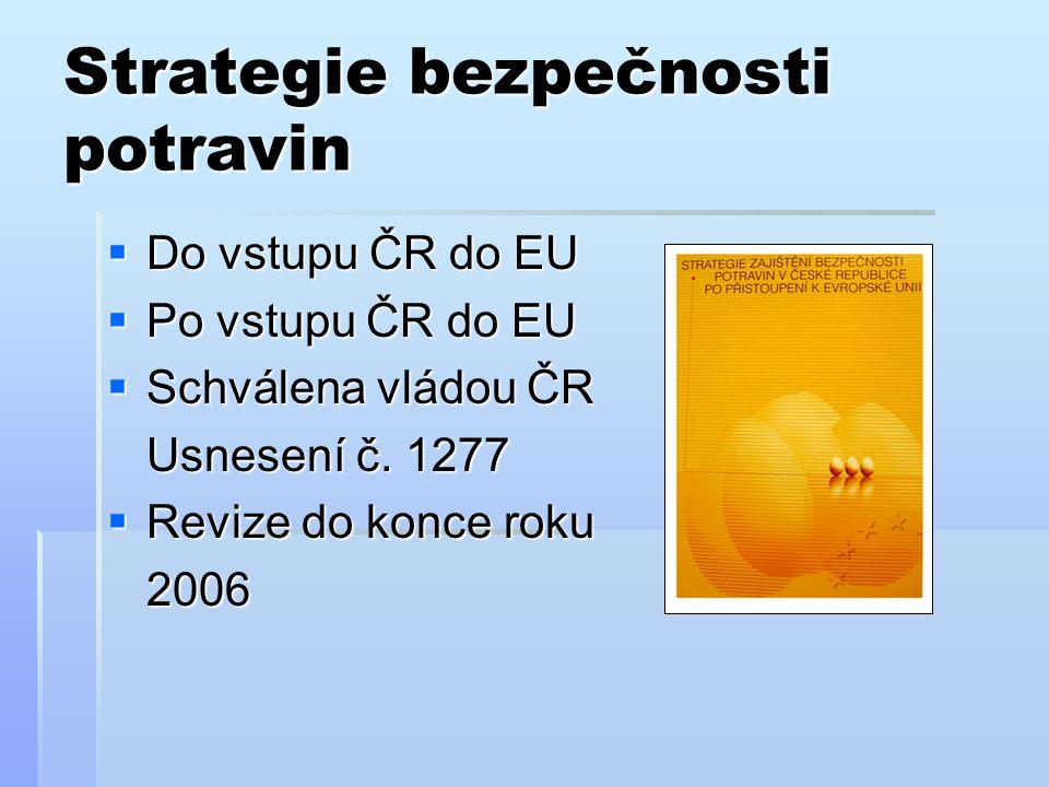 Strategie bezpečnosti potravin  Do vstupu ČR do EU  Po vstupu ČR do EU  Schválena vládou ČR Usnesení č. 1277  Revize do konce roku 2006