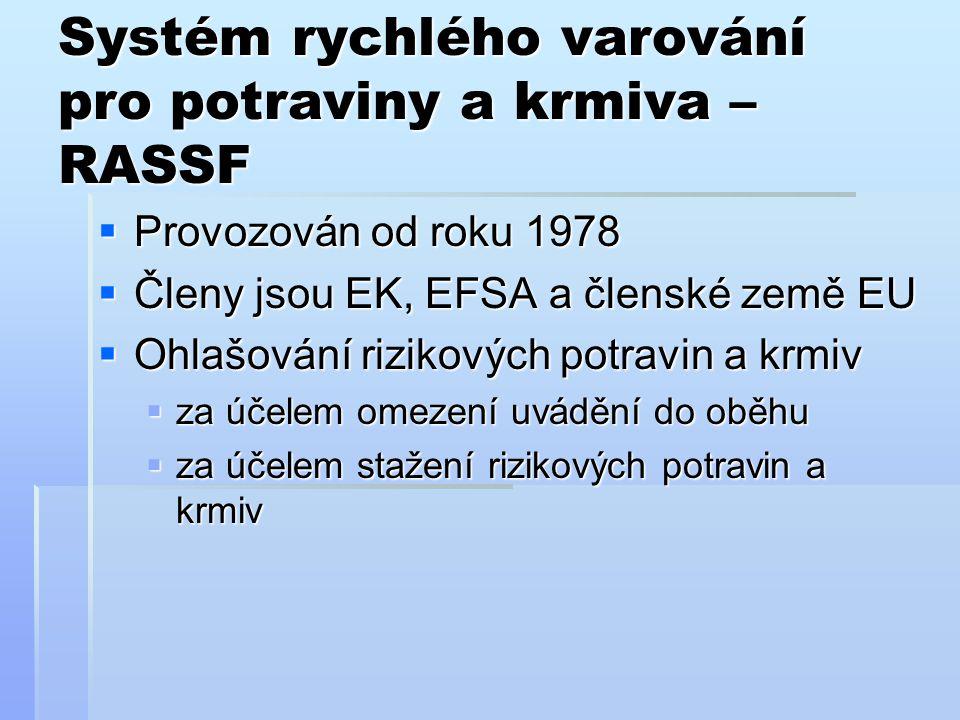 Systém rychlého varování pro potraviny a krmiva – RASSF  Provozován od roku 1978  Členy jsou EK, EFSA a členské země EU  Ohlašování rizikových potr