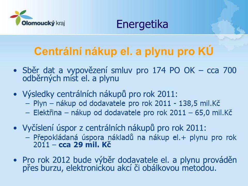 Energetika EPC – energetické služby se zárukou = splácení investice ze skutečně dosažených úspor garantovaných poskytovatelem služby EPC – pilotní projekty Olomouckého kraje: –Nové Zámky – poskytovatel sociálních služeb (předáno 2008) –SŠ logistiky a chemie Olomouc (předáno 2009) –ZŠ a DD Zábřeh (předáno 2008) Celkem investice:14,8 mil.
