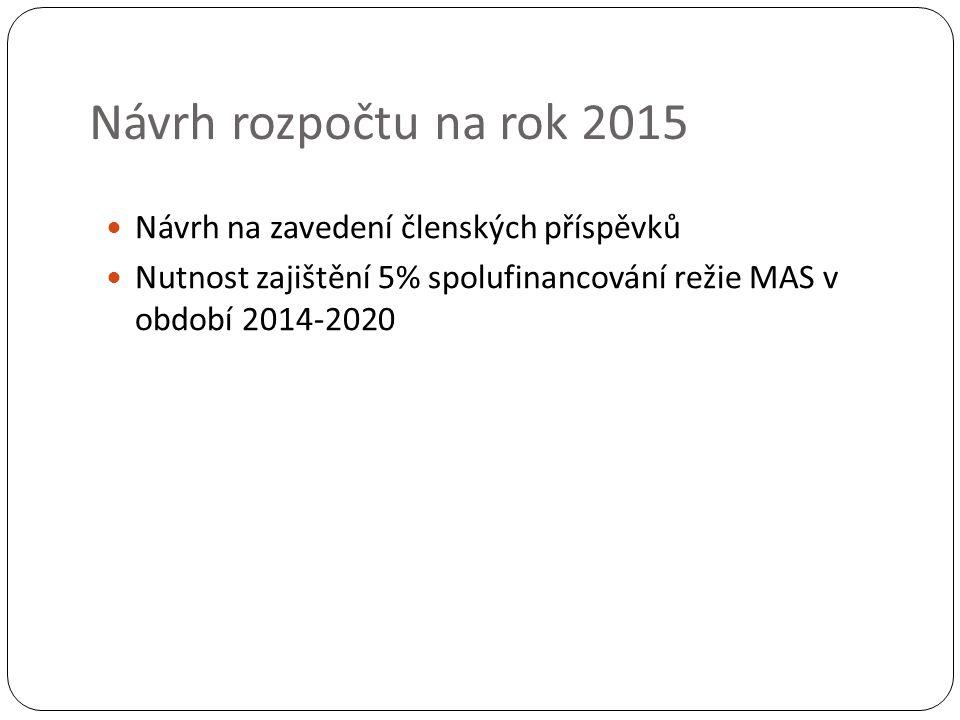 Návrh rozpočtu na rok 2015 Návrh na zavedení členských příspěvků Nutnost zajištění 5% spolufinancování režie MAS v období 2014-2020