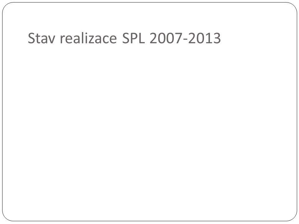 Stav realizace SPL 2007-2013