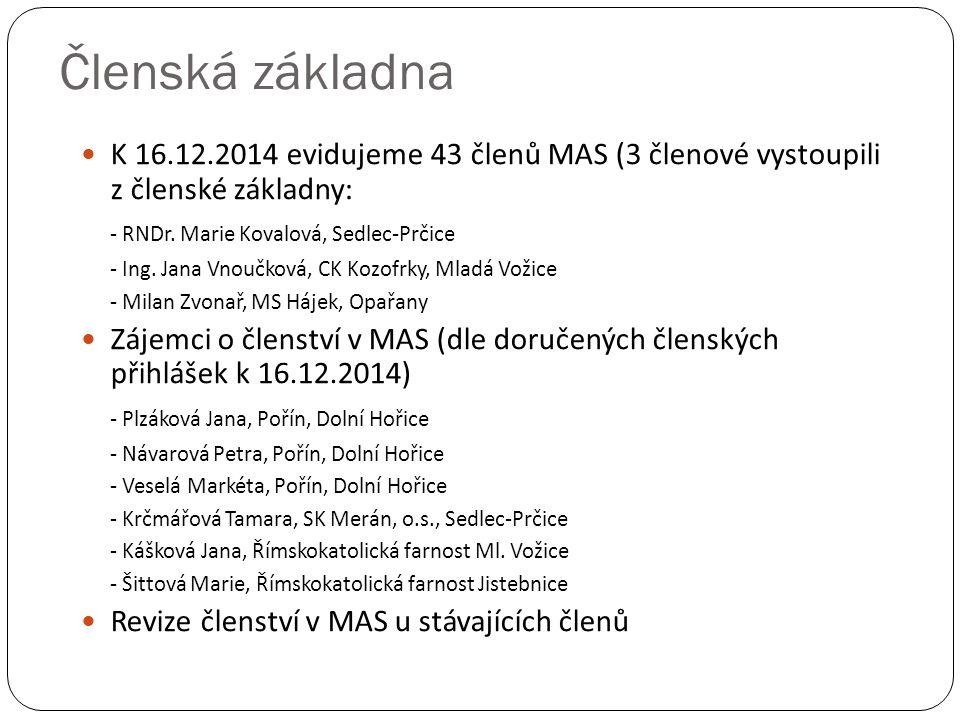Členská základna K 16.12.2014 evidujeme 43 členů MAS (3 členové vystoupili z členské základny: - RNDr. Marie Kovalová, Sedlec-Prčice - Ing. Jana Vnouč
