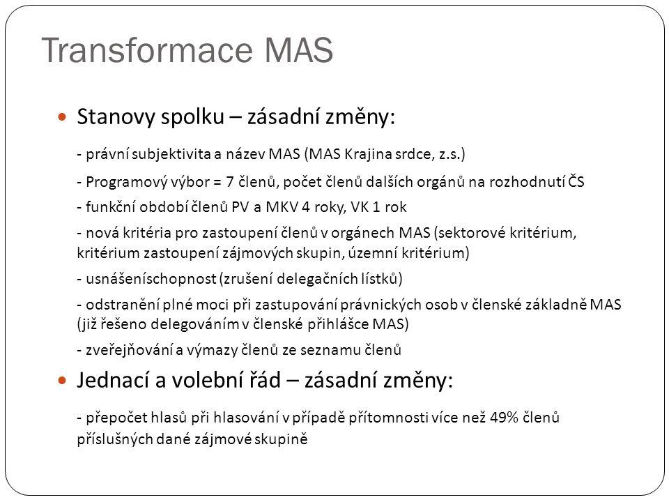 Transformace MAS Stanovy spolku – zásadní změny: - právní subjektivita a název MAS (MAS Krajina srdce, z.s.) - Programový výbor = 7 členů, počet členů dalších orgánů na rozhodnutí ČS - funkční období členů PV a MKV 4 roky, VK 1 rok - nová kritéria pro zastoupení členů v orgánech MAS (sektorové kritérium, kritérium zastoupení zájmových skupin, územní kritérium) - usnášeníschopnost (zrušení delegačních lístků) - odstranění plné moci při zastupování právnických osob v členské základně MAS (již řešeno delegováním v členské přihlášce MAS) - zveřejňování a výmazy členů ze seznamu členů Jednací a volební řád – zásadní změny: - přepočet hlasů při hlasování v případě přítomnosti více než 49% členů příslušných dané zájmové skupině