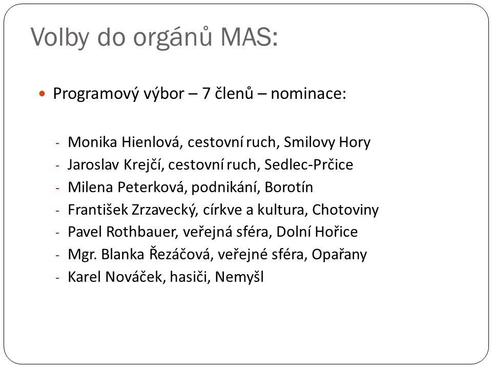 Volby do orgánů MAS: Programový výbor – 7 členů – nominace: - Monika Hienlová, cestovní ruch, Smilovy Hory - Jaroslav Krejčí, cestovní ruch, Sedlec-Pr