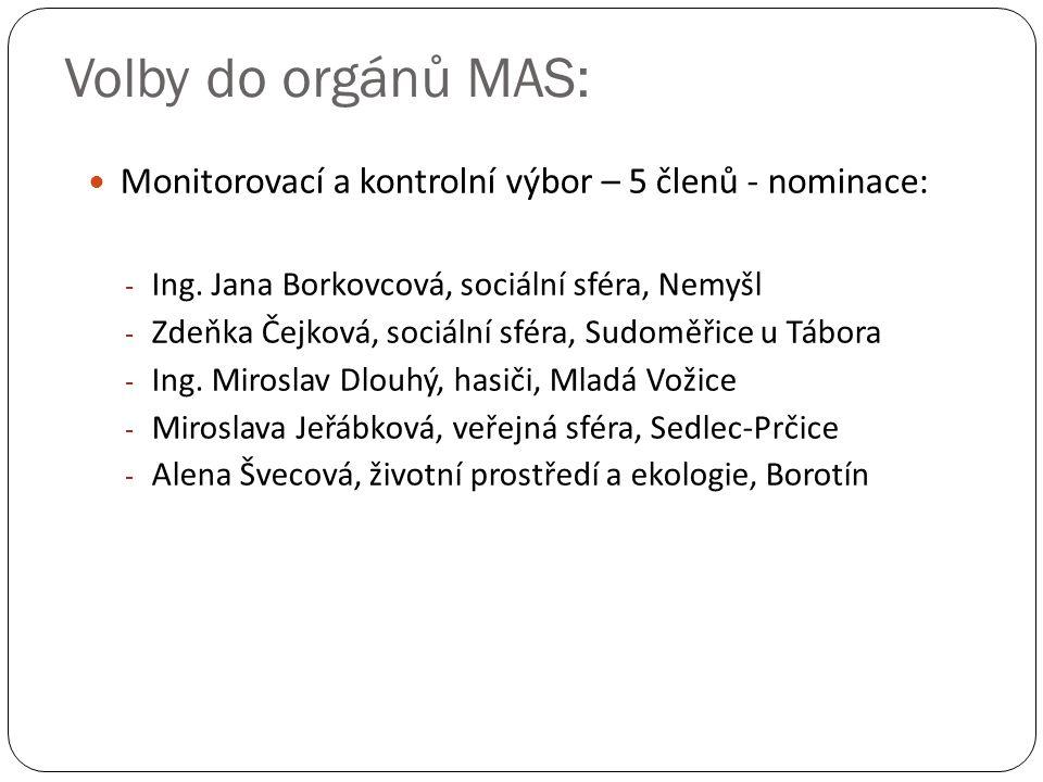 Volby do orgánů MAS: Monitorovací a kontrolní výbor – 5 členů - nominace: - Ing. Jana Borkovcová, sociální sféra, Nemyšl - Zdeňka Čejková, sociální sf
