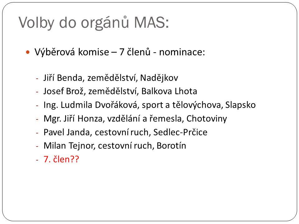 Volby do orgánů MAS: Výběrová komise – 7 členů - nominace: - Jiří Benda, zemědělství, Nadějkov - Josef Brož, zemědělství, Balkova Lhota - Ing. Ludmila