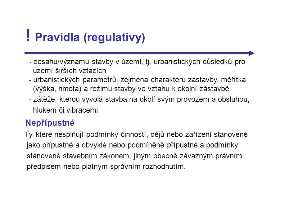Pravidla (regulativy) - dosahu/významu stavby v území, tj.