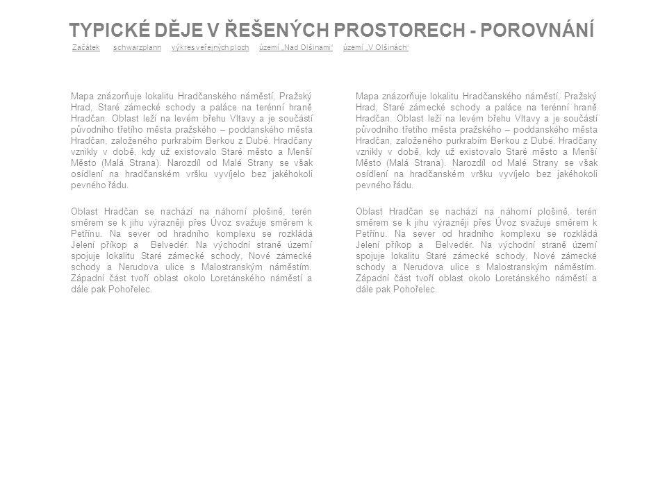 TYPICKÉ DĚJE V ŘEŠENÝCH PROSTORECH - POROVNÁNÍ Mapa znázorňuje lokalitu Hradčanského náměstí, Pražský Hrad, Staré zámecké schody a paláce na terénní h
