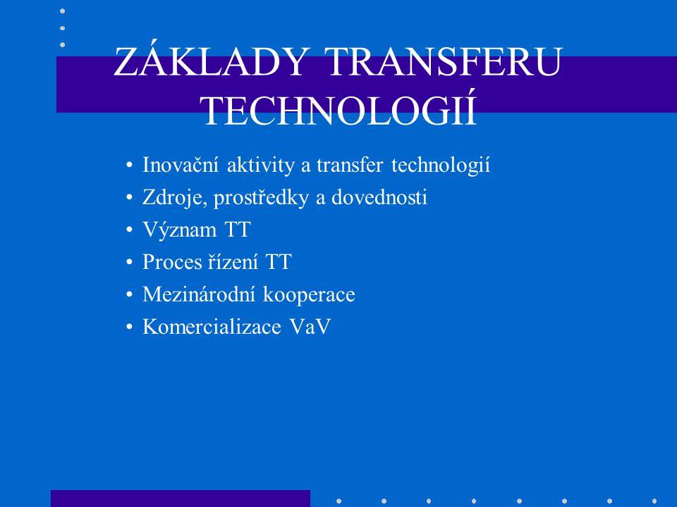 ZÁKLADY TRANSFERU TECHNOLOGIÍ Inovační aktivity a transfer technologií Zdroje, prostředky a dovednosti Význam TT Proces řízení TT Mezinárodní kooperace Komercializace VaV