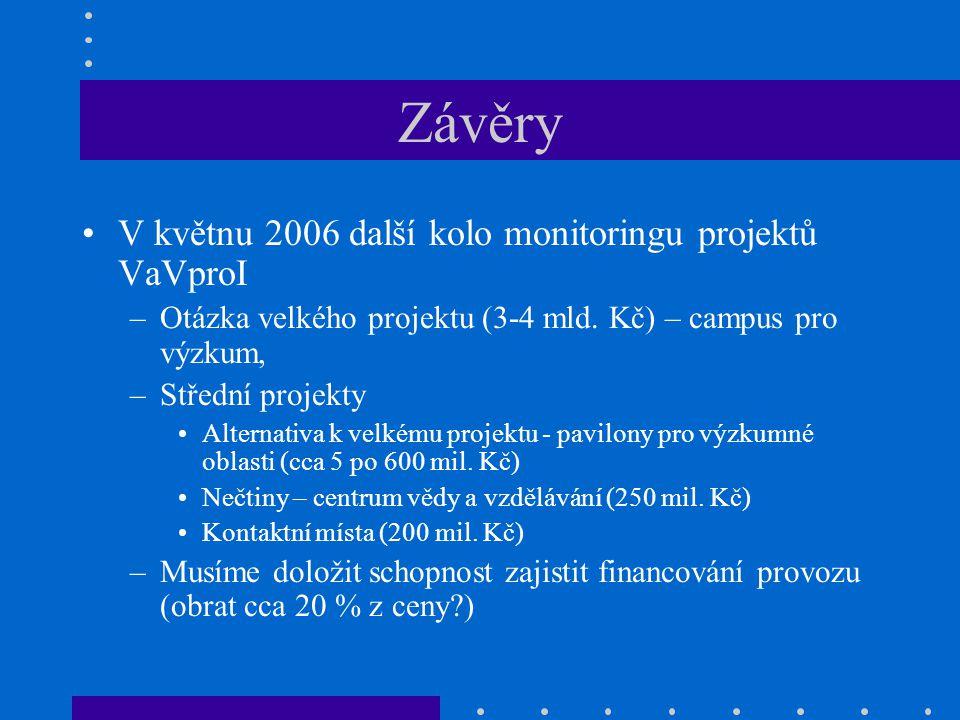 Závěry V květnu 2006 další kolo monitoringu projektů VaVproI –Otázka velkého projektu (3-4 mld.