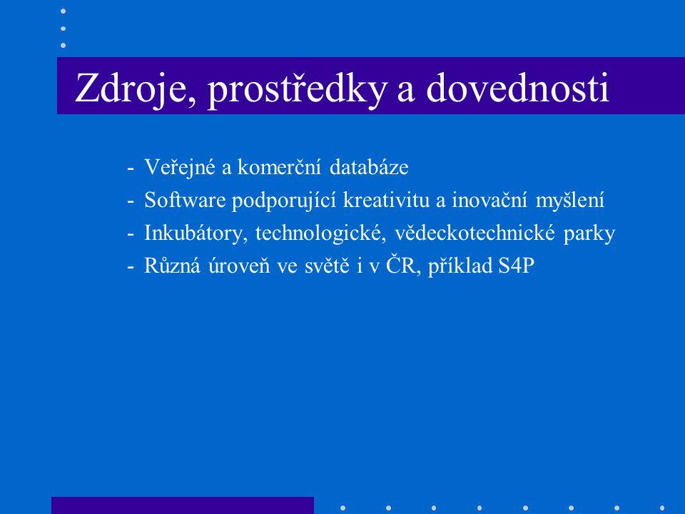 Zdroje, prostředky a dovednosti -Veřejné a komerční databáze -Software podporující kreativitu a inovační myšlení -Inkubátory, technologické, vědeckotechnické parky -Různá úroveň ve světě i v ČR, příklad S4P