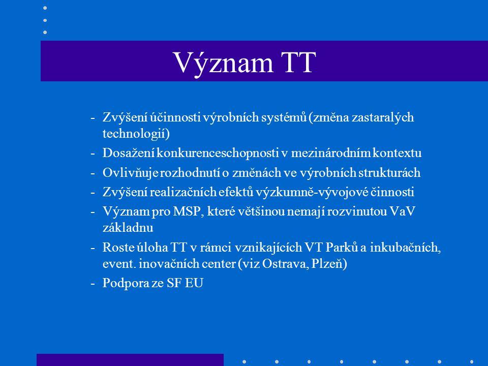 Mezinárodní spolupráce -Vyrovnávat technologickou úroveň -Rozšířit technologické trhy na mezinárodní úroveň -Vytvořit multiplikační faktor při zhodnocování výsledků VaV