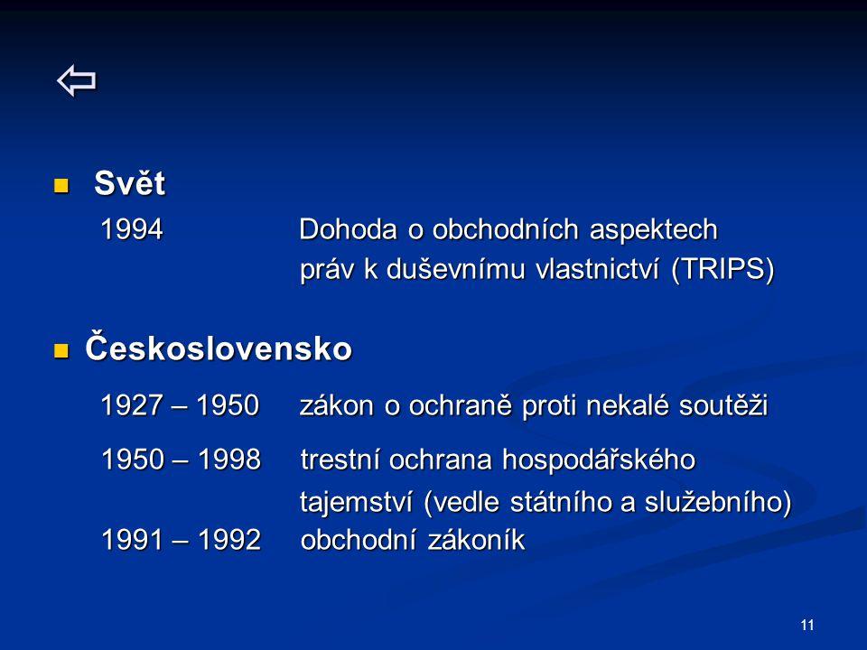 11  Svět Svět 1994 Dohoda o obchodních aspektech 1994 Dohoda o obchodních aspektech práv k duševnímu vlastnictví (TRIPS) práv k duševnímu vlastnictví