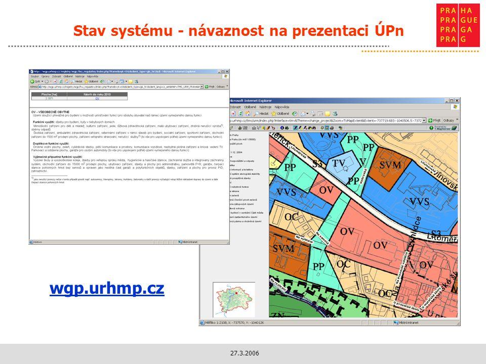 27.3.2006 Stav systému - návaznost na prezentaci ÚPn wgp.urhmp.cz
