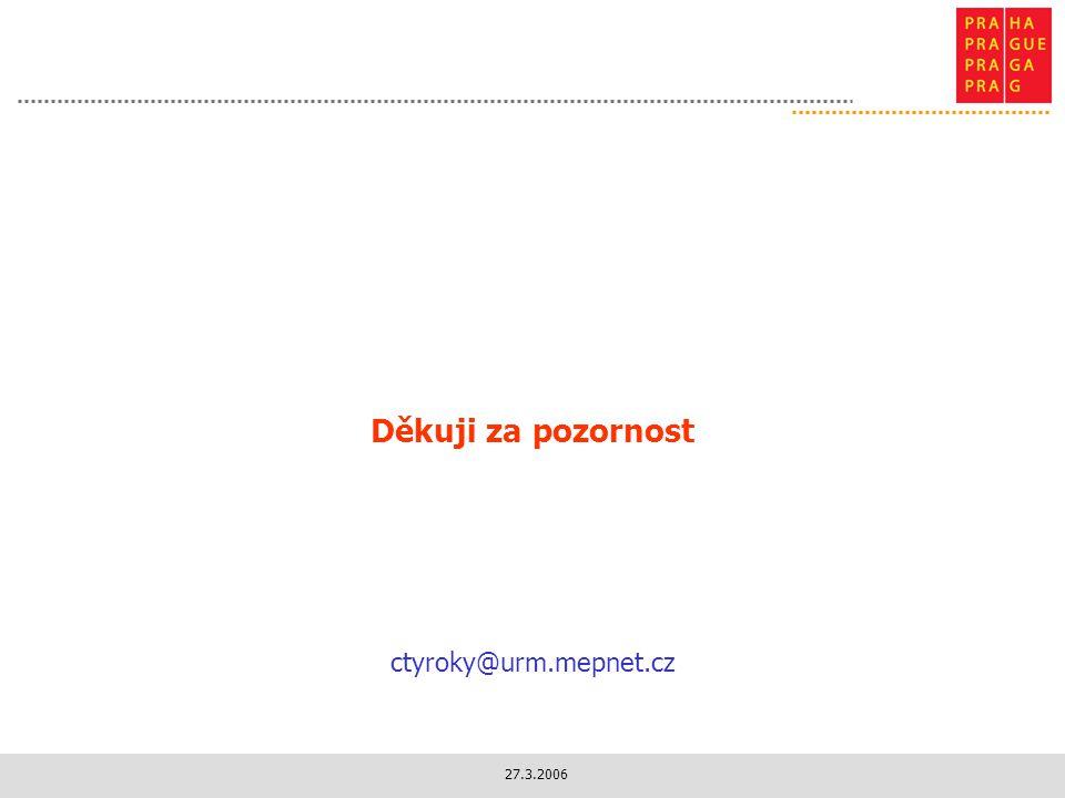 27.3.2006 Děkuji za pozornost ctyroky@urm.mepnet.cz