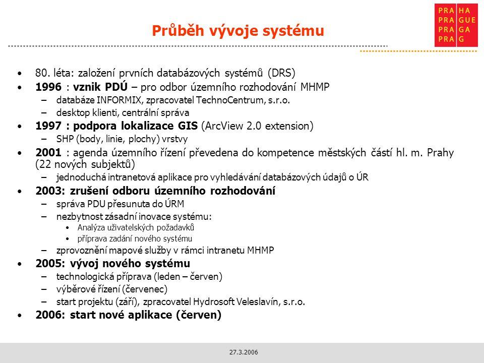 27.3.2006 Průběh vývoje systému 80.